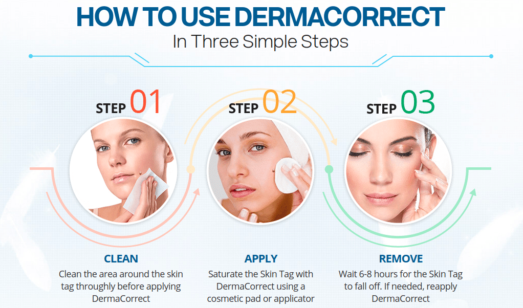 Derma Correct Working Steps